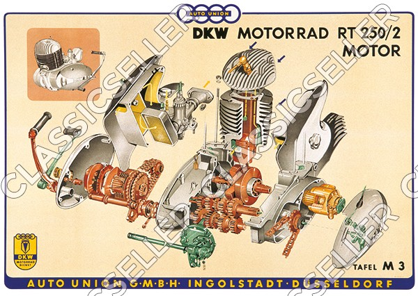 DKW RT 250/2 Motor Poster Picture exploded view motorcycle panel