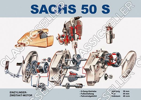 Sachs 50 S Motor Poster Plakat Bild Explosionszeichnung Tafel