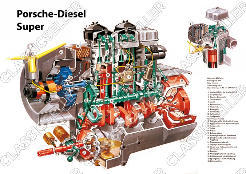 Porsche-Diesel Super Schlepper Traktor Poster Plakat Bild Motor Schnittzeichnung