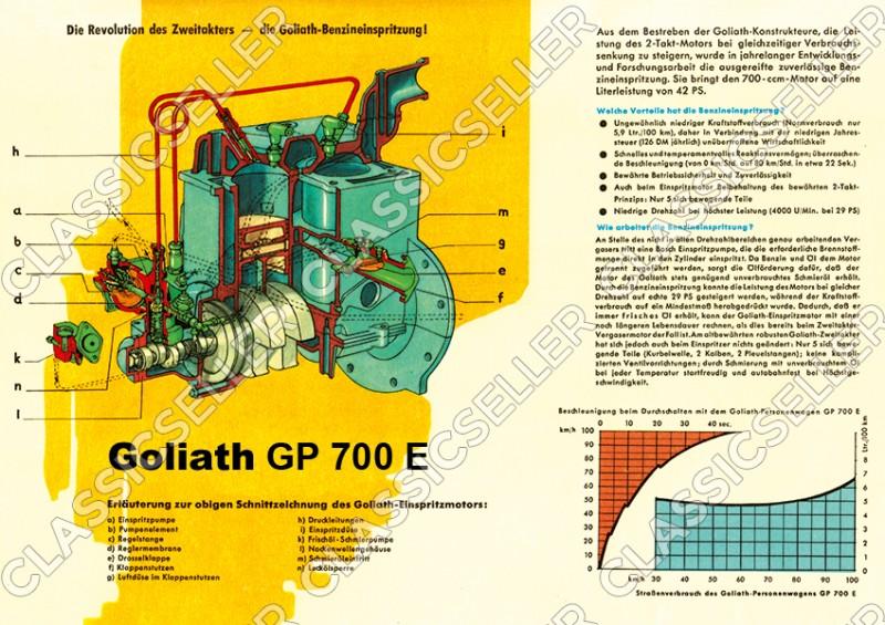 Goliath GP 700 E Motor Schnittzeichnung Explosionszeichnung Poster Plakat Bild
