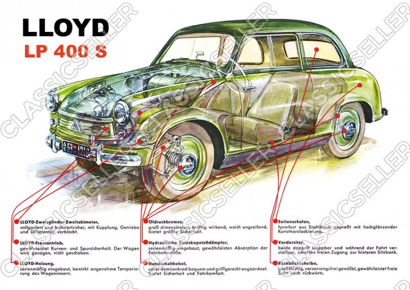 Lloyd LP 400 S LP400S PKW Auto Schnittzeichnung Poster Plakat Bild