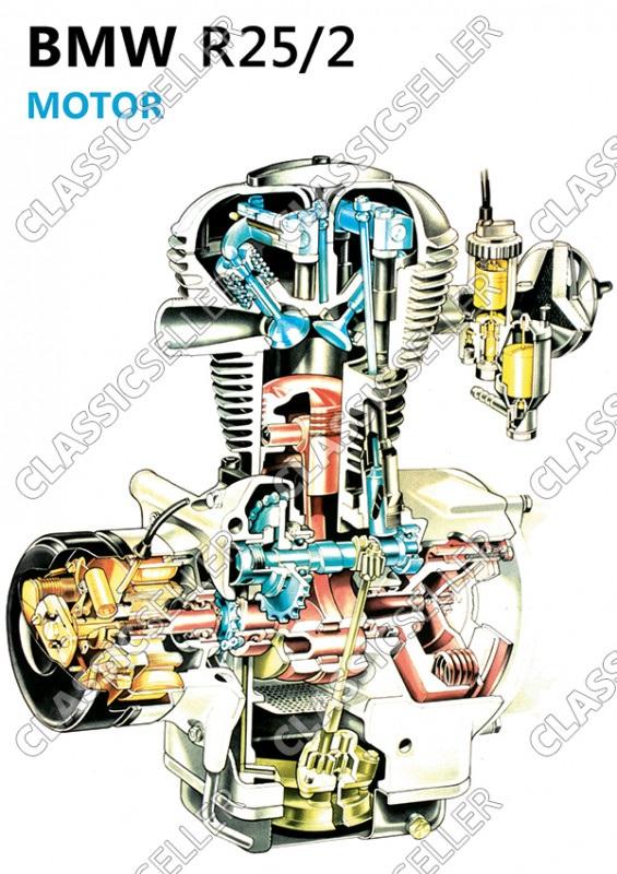 BMW R 25/2 Motor 250 ccm Schnittzeichnung Motorrad Poster Plakat Bild