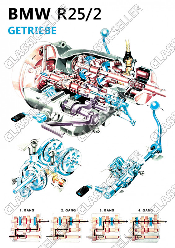 BMW R 25/2 transmission sectional drawing motorcycle Poster Picture
