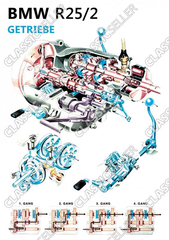BMW R 25/2 Getriebe Schnittzeichnung Motorrad Poster Plakat Bild