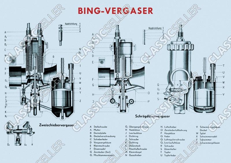 Bing Vergaser Schnittzeichnung Explosionszeichnung Schrägdüsenvergaser Poster Plakat Bild
