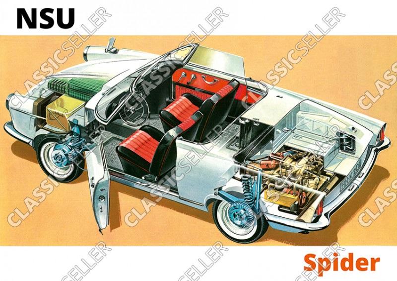 NSU Spider Wankelmotor Wankelspider PKW Auto Poster Plakat Bild
