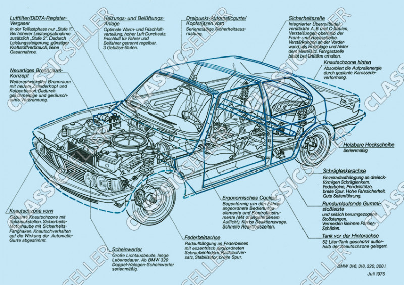 BMW 316, 318, 320, 320i E21 1975-1983 sectional drawing vehicle car Poster Picture