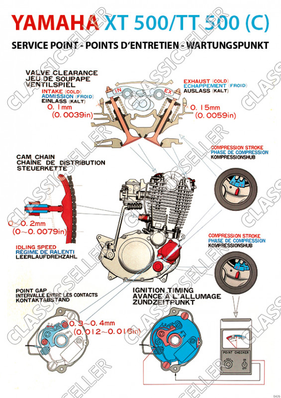 Yamaha XT TT 500 C sectional drawing maintenance point technical plan service point Poster im