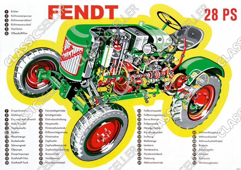 Fendt 28 PS Dieselross Traktor Schlepper Schnittzeichnung Durchsicht Motor Poster Plakat Bild